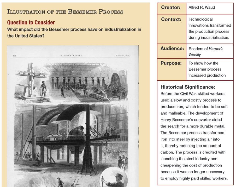 Illustration of the Bessemer Process - primary source from Industrializing America