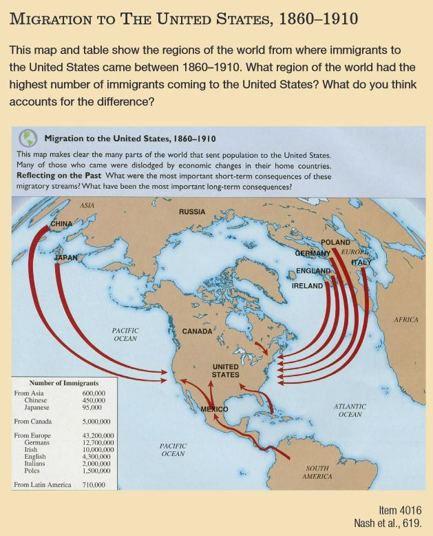 Migration to the U.S., 1860-1910 - secondary source from Industrializing America